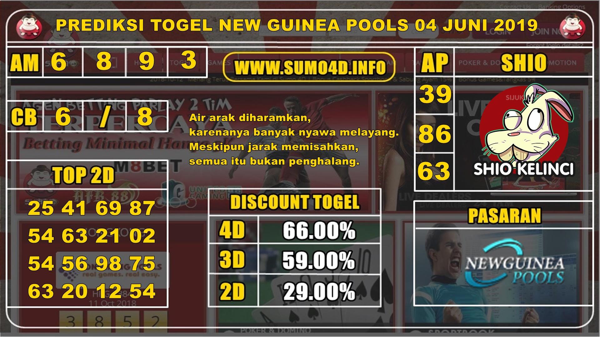 PREDIKSI TERUPDATE TOGEL NEW GUINEA POOLS 04 JUNI 2019