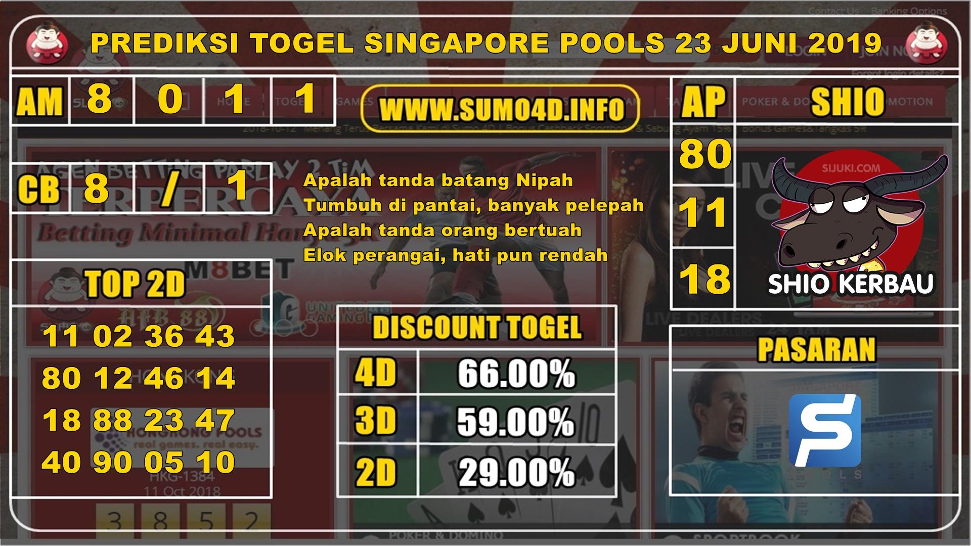 BOCORAN BARU TOGEL SINGAPORE POOLS 23 JUNI 2019