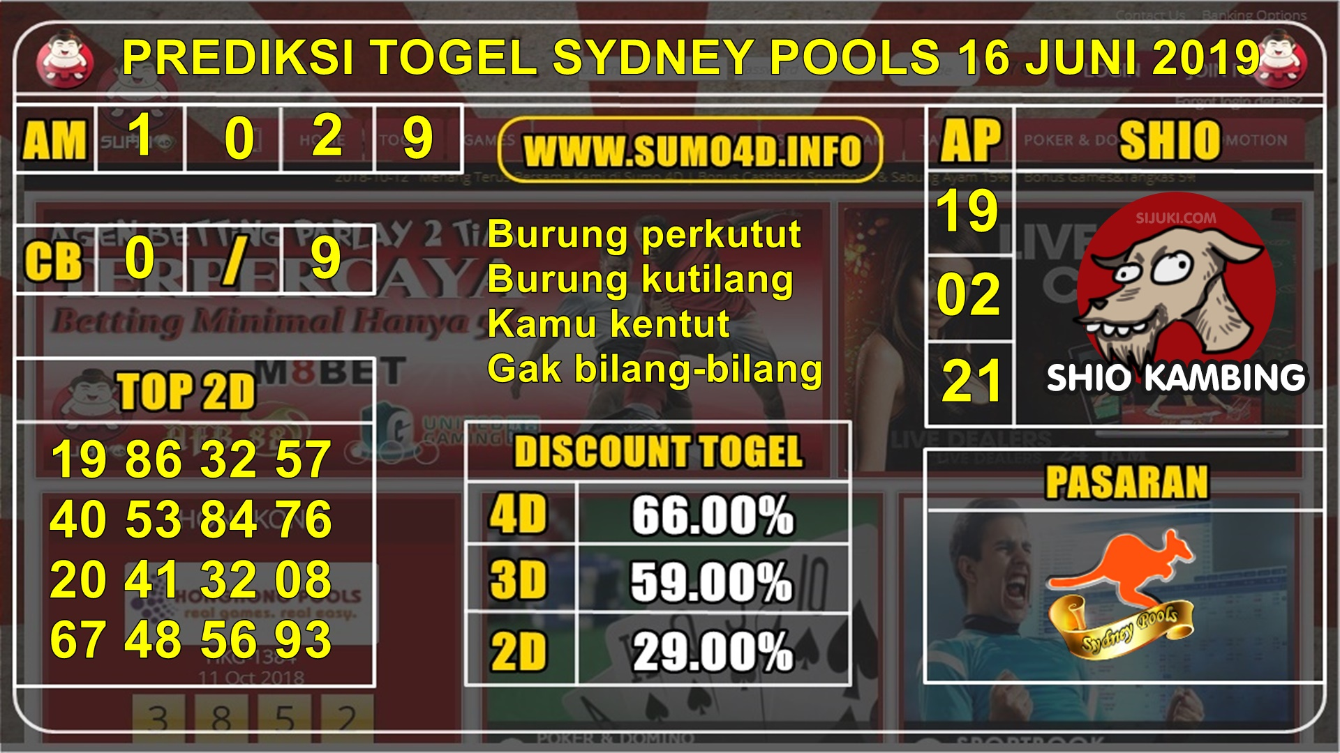BOCORAN JITU SYDNEY POOLS 16 JUNI 2019