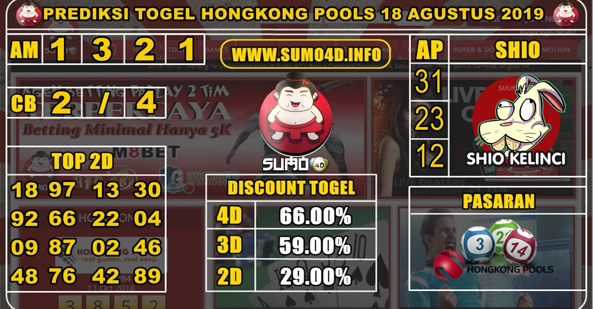 PREDIKSI TOGEL HONGKONG POOLS 18 AGUSTUS 2019