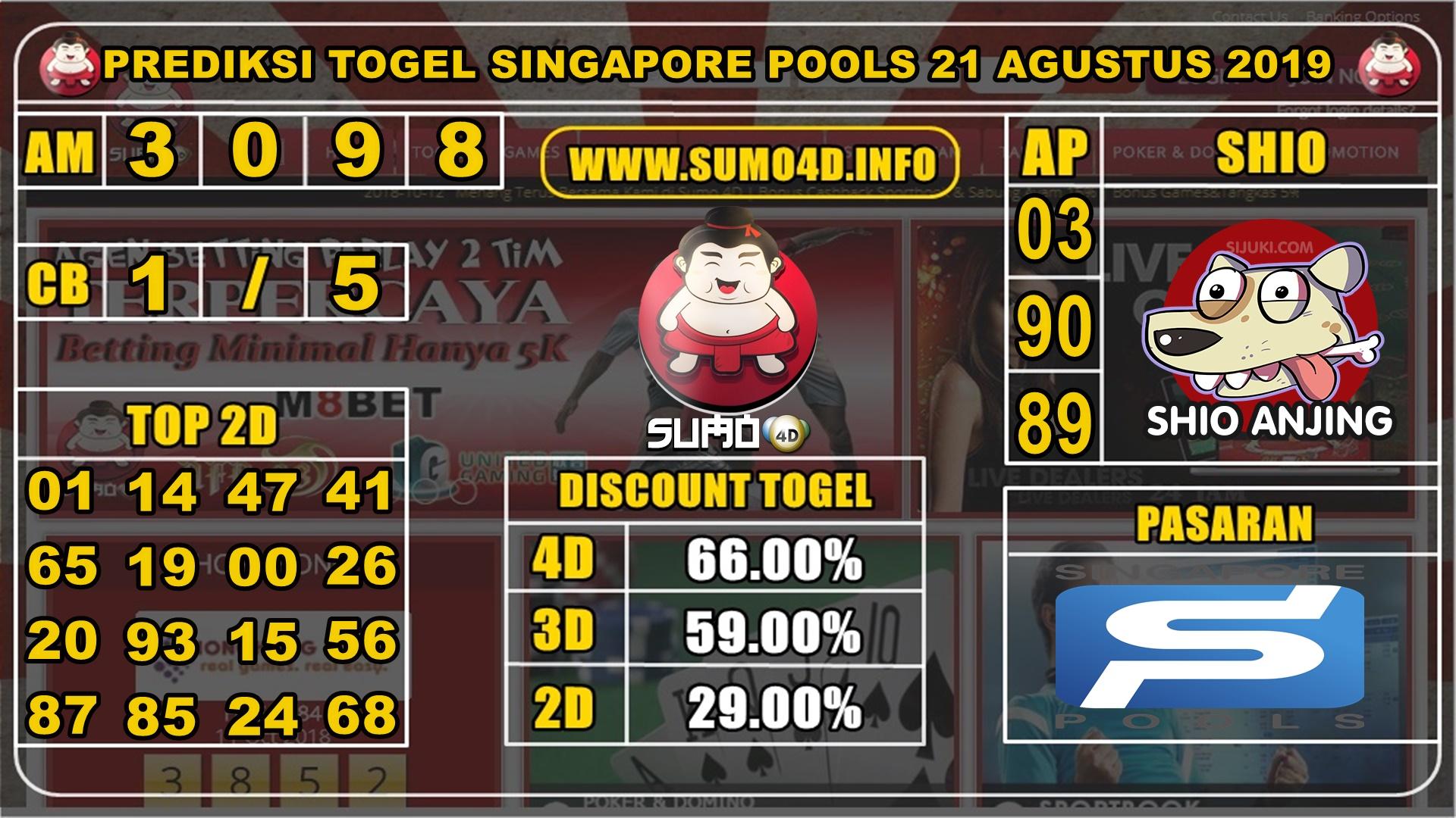 Prediksi Togel Singapore Pools 21 Agustus 2019