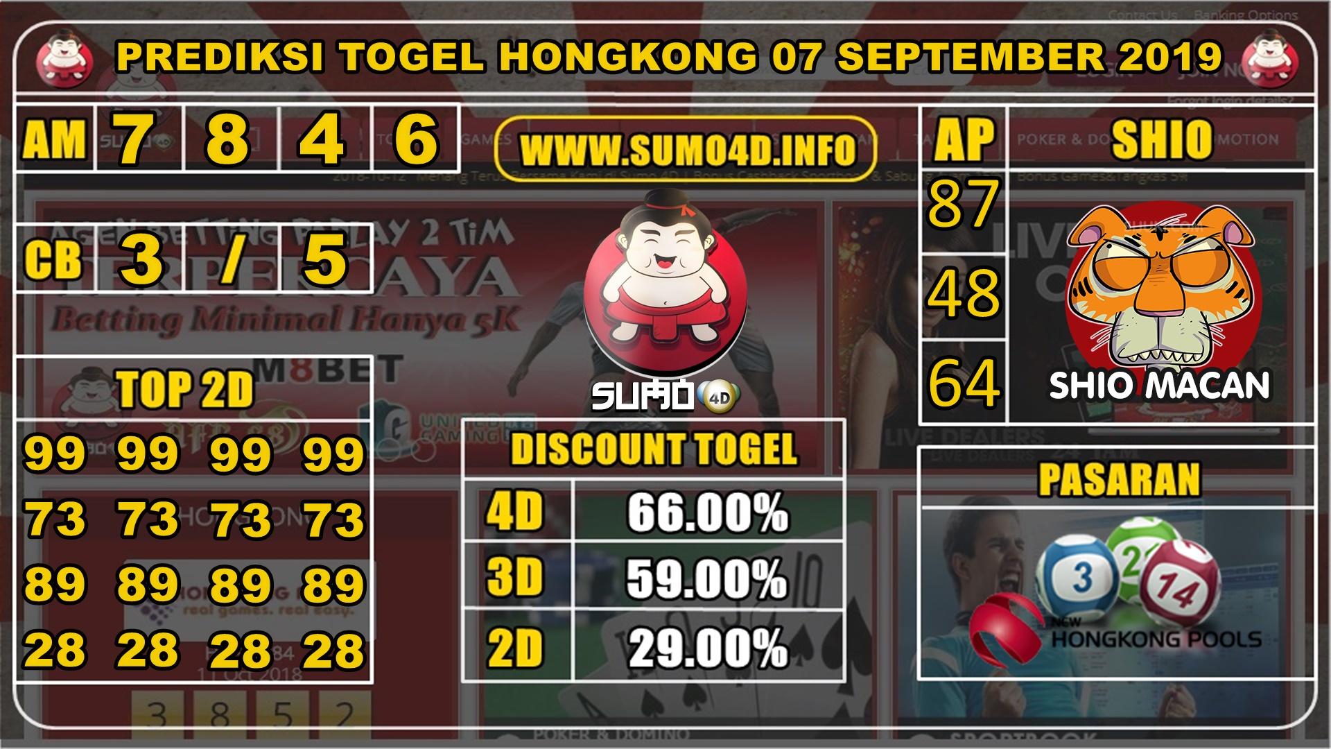 PREDIKSI TOGEL HONGKONG POOLS 07 SEPTEMBER 2019