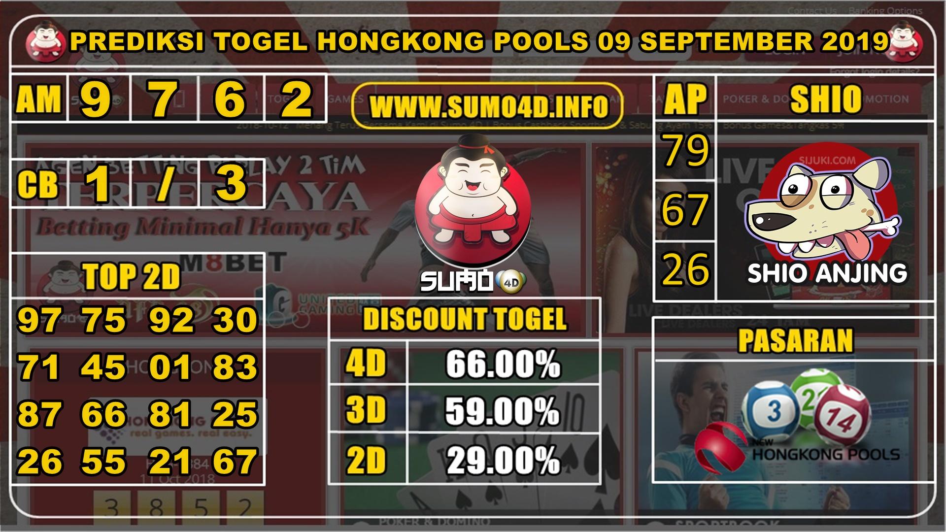 PREDIKSI TOGEL HONGKONG POOLS 09 SEPTEMBER 2019
