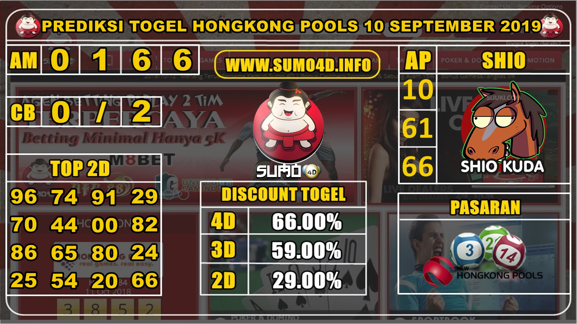 PREDIKSI TOGEL HONGKONG POOLS 10 SEPTEMBER 2019