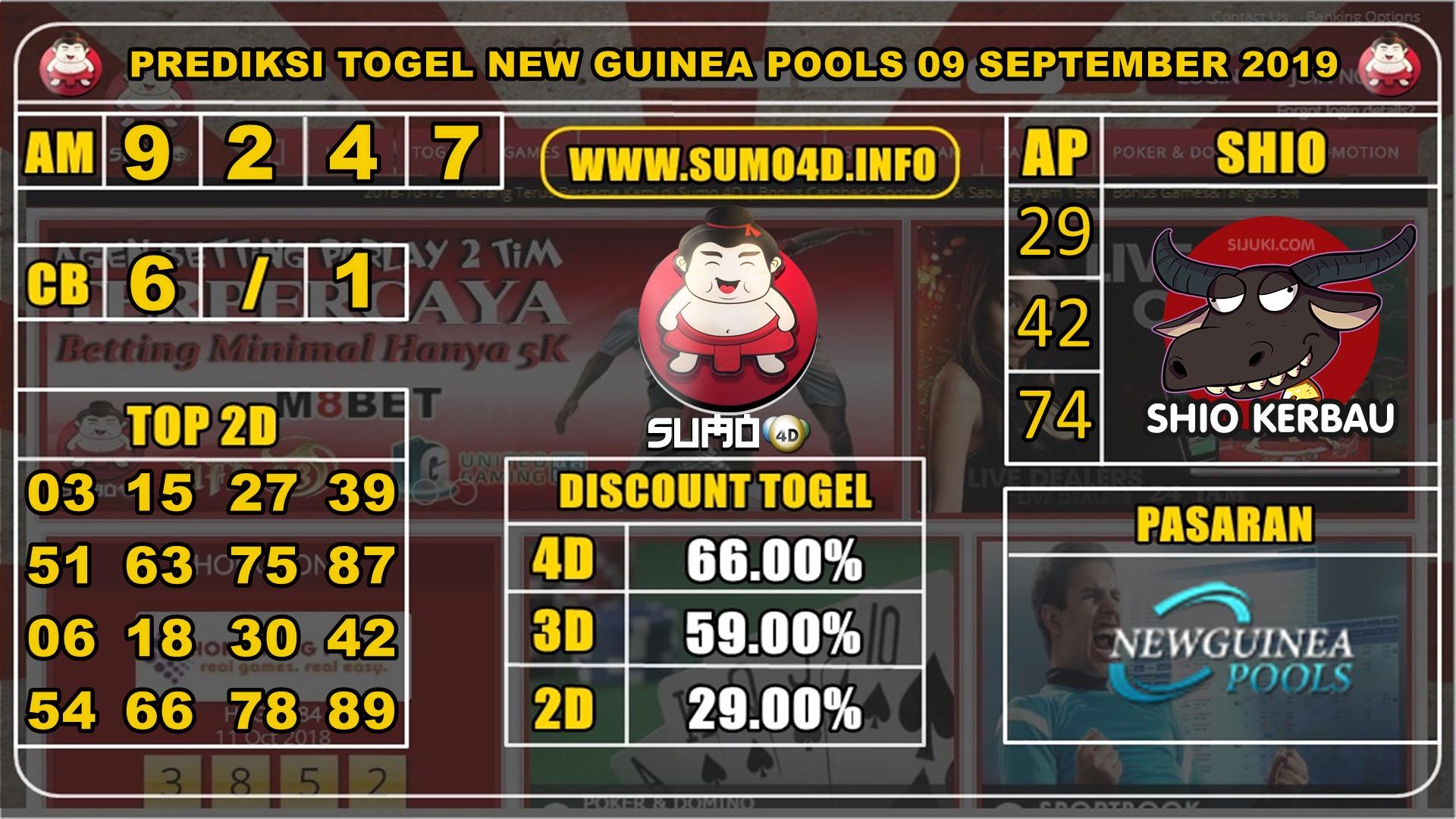 PREDIKSI TOGEL NEW GUINEA POOLS 09 SEPTEMBER 2019