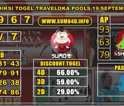 PREDIKSI TRAVELOKA 19 SEPTEMBER 2019