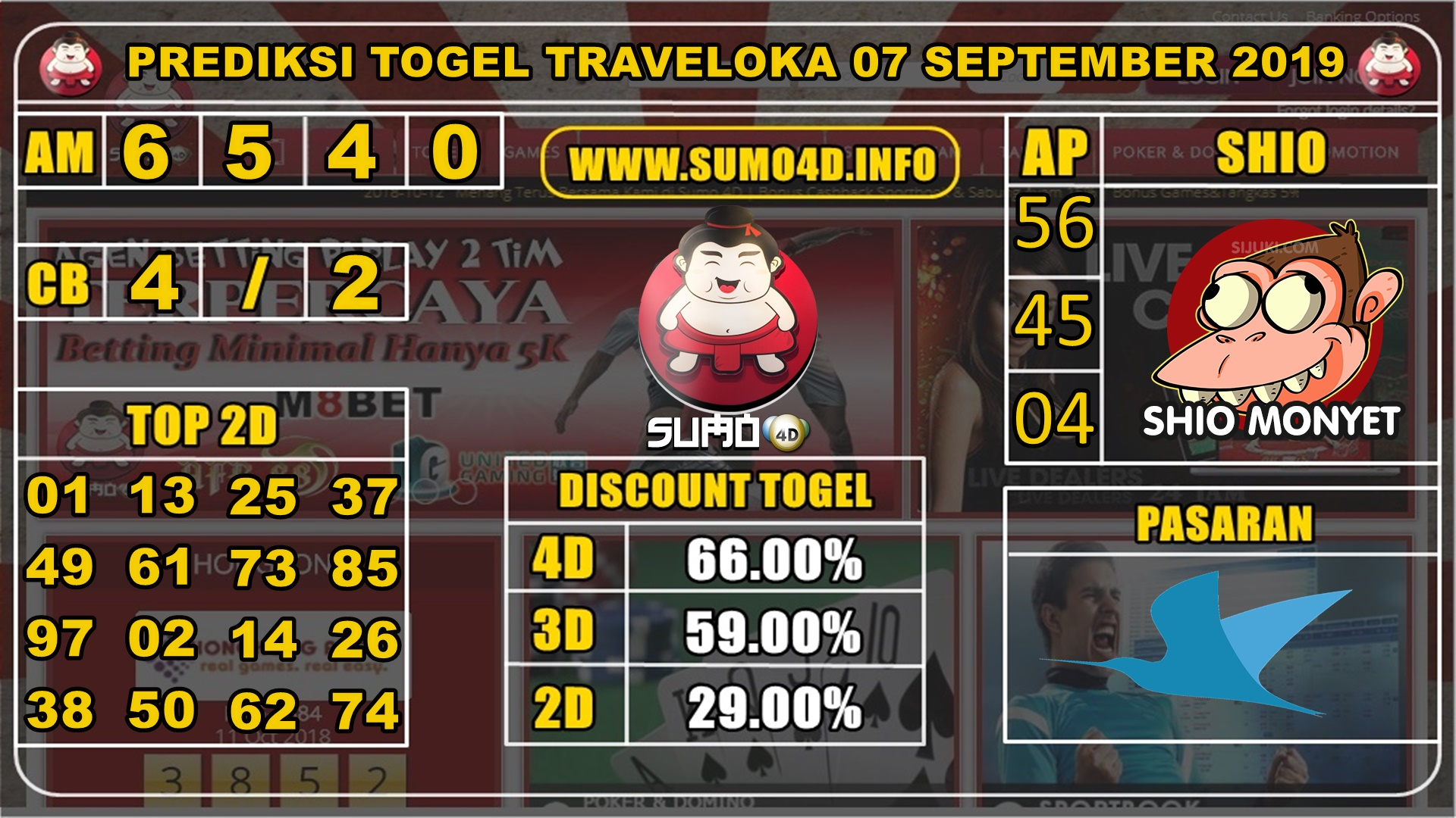 PREDIKSI TOGEL TRAVELOKA POOLS 07 SEPTEMBER 2019