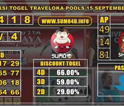 PREDIKSI TOGEL TRAVELOKA POOLS 15 SEPTEMBER 2019