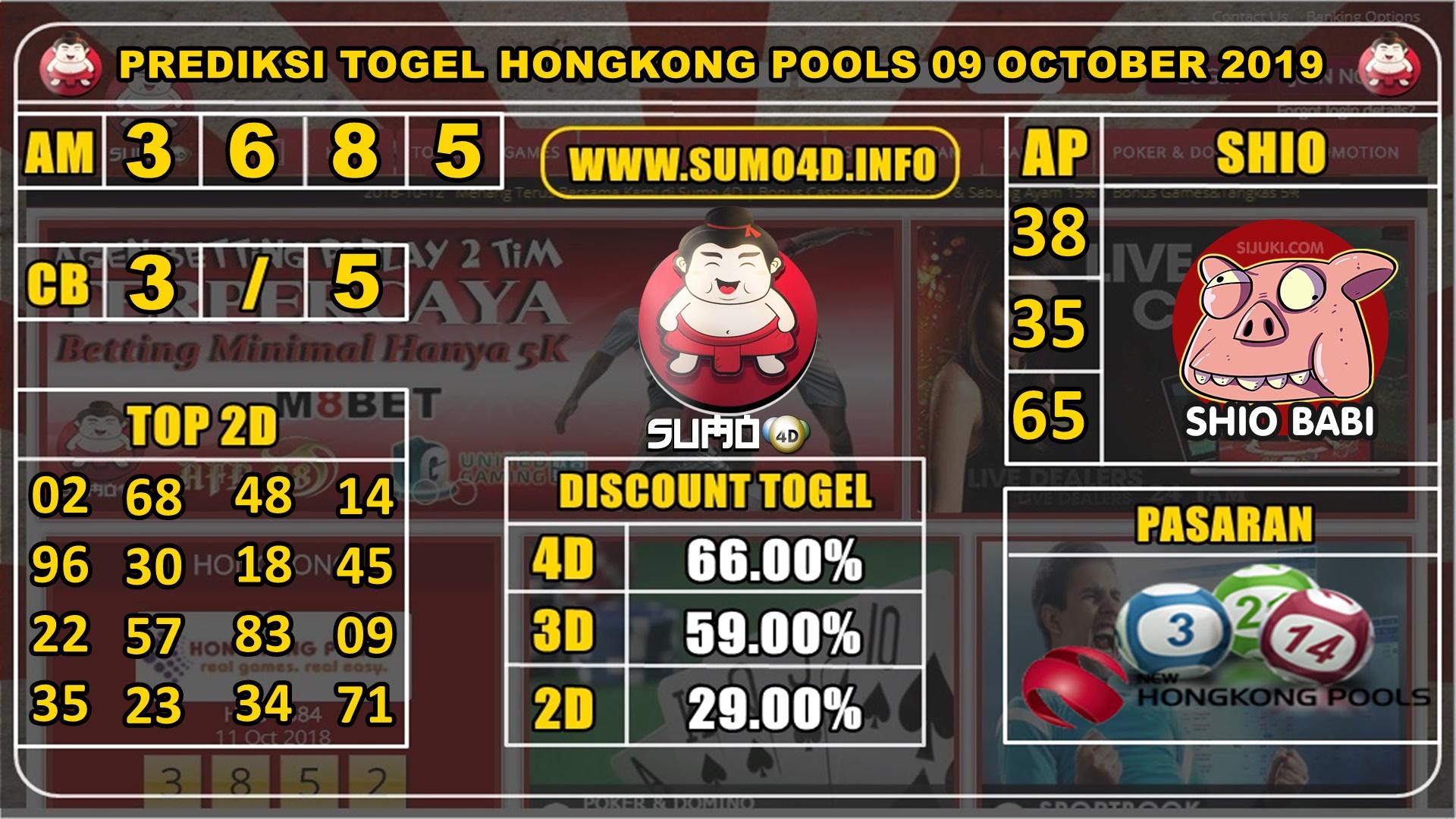 PREDIKSI TOGEL HONGKONG POOLS 09 OKTOBER 2019