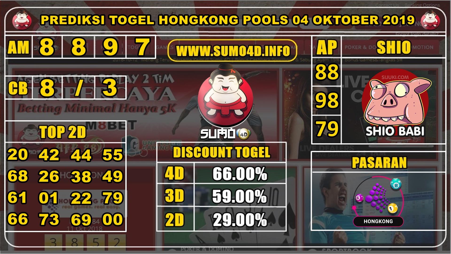 PREDIKSI TOGEL HONGKONG POOLS 04 OKTOBER 2019
