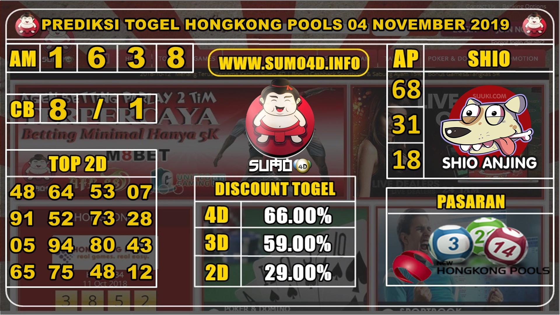 PREDIKSI TOGEL HONGKONG POOLS 04 NOVEMBER 2019