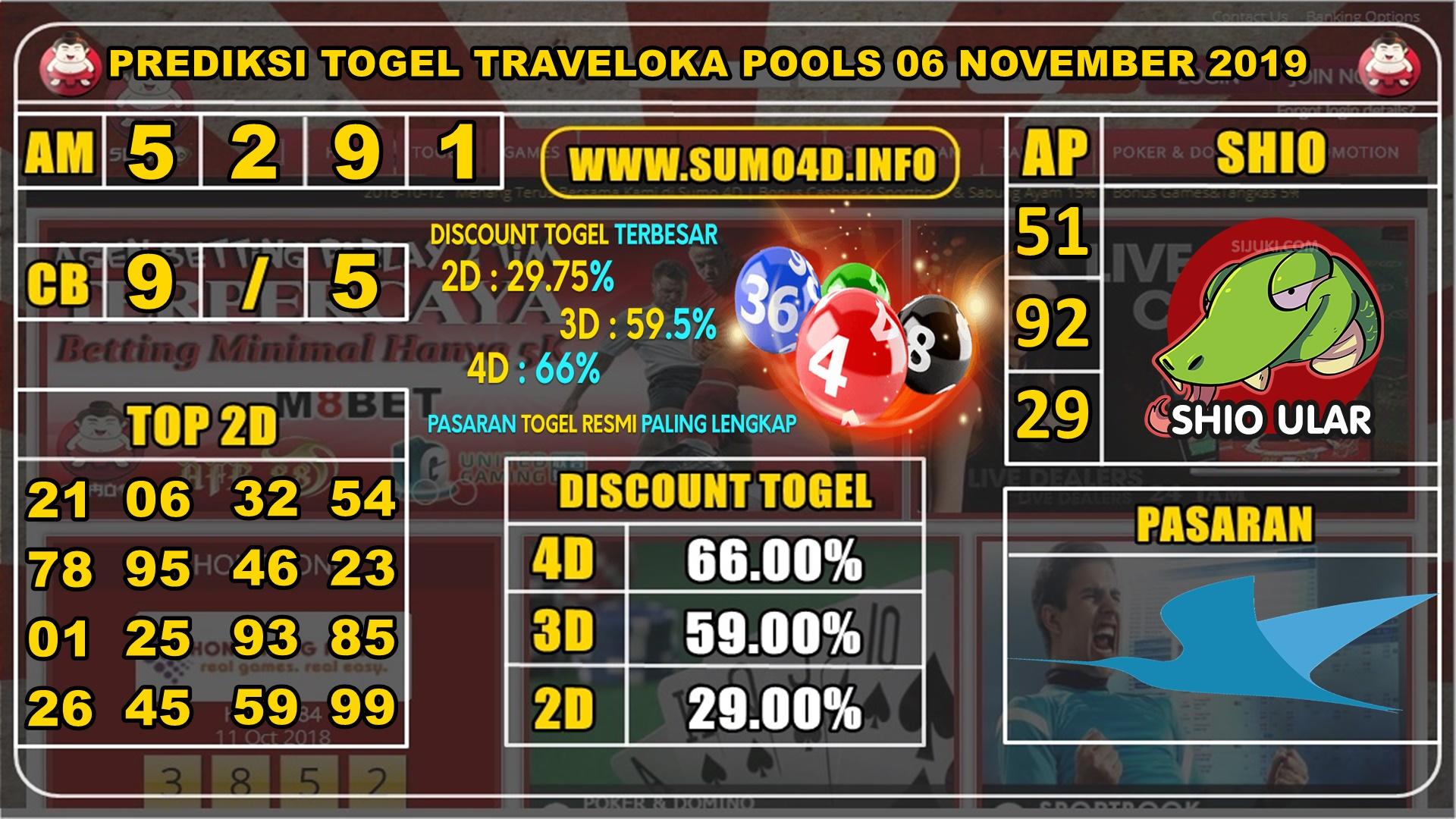 PREDIKSI TOGEL TRAVELOKA POOLS 06 NOVEMBER 2019