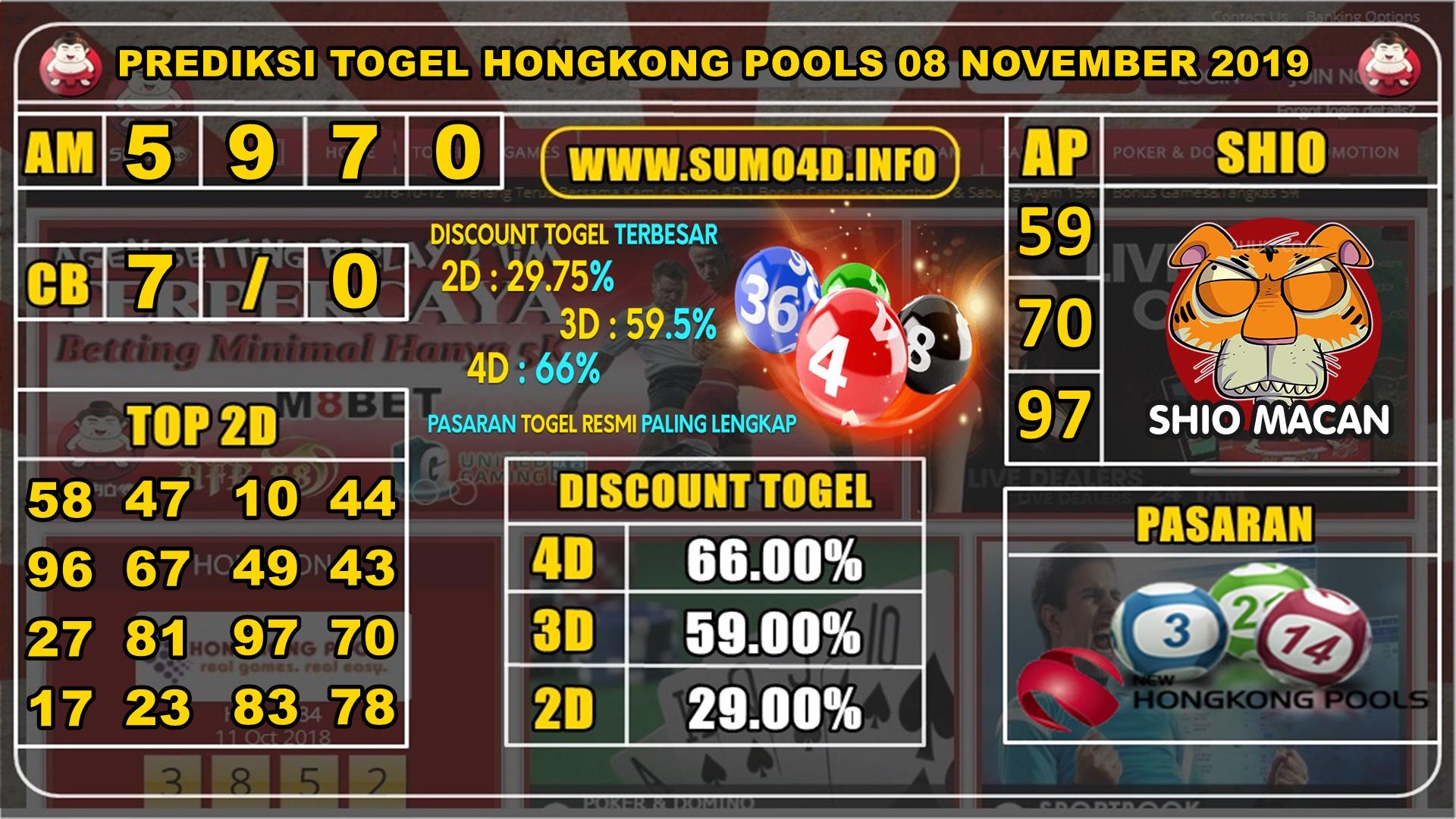 PREDIKSI TOGEL HONGKONG POOLS 08 NOVEMBER 2019