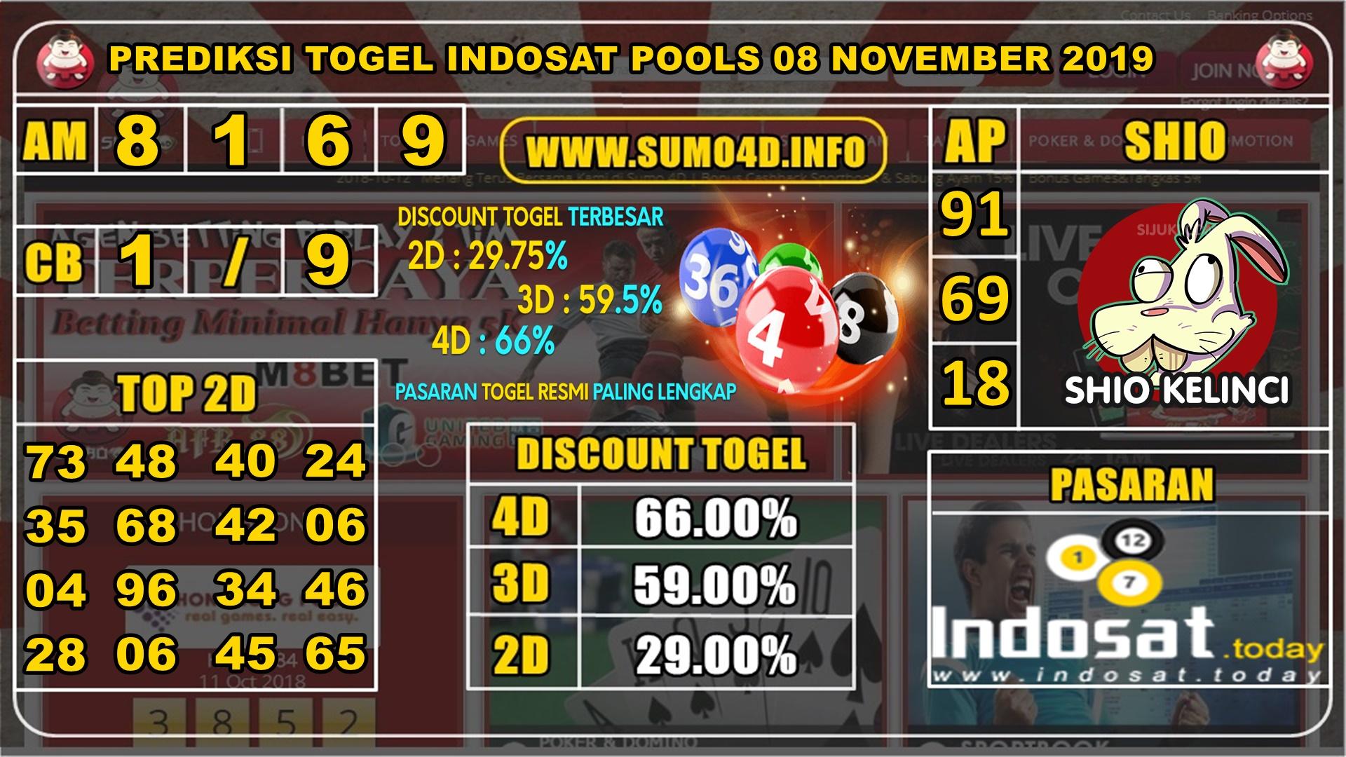 PREDIKSI TOGEL INDOSAT POOLS 08 NOVEMBER 2019