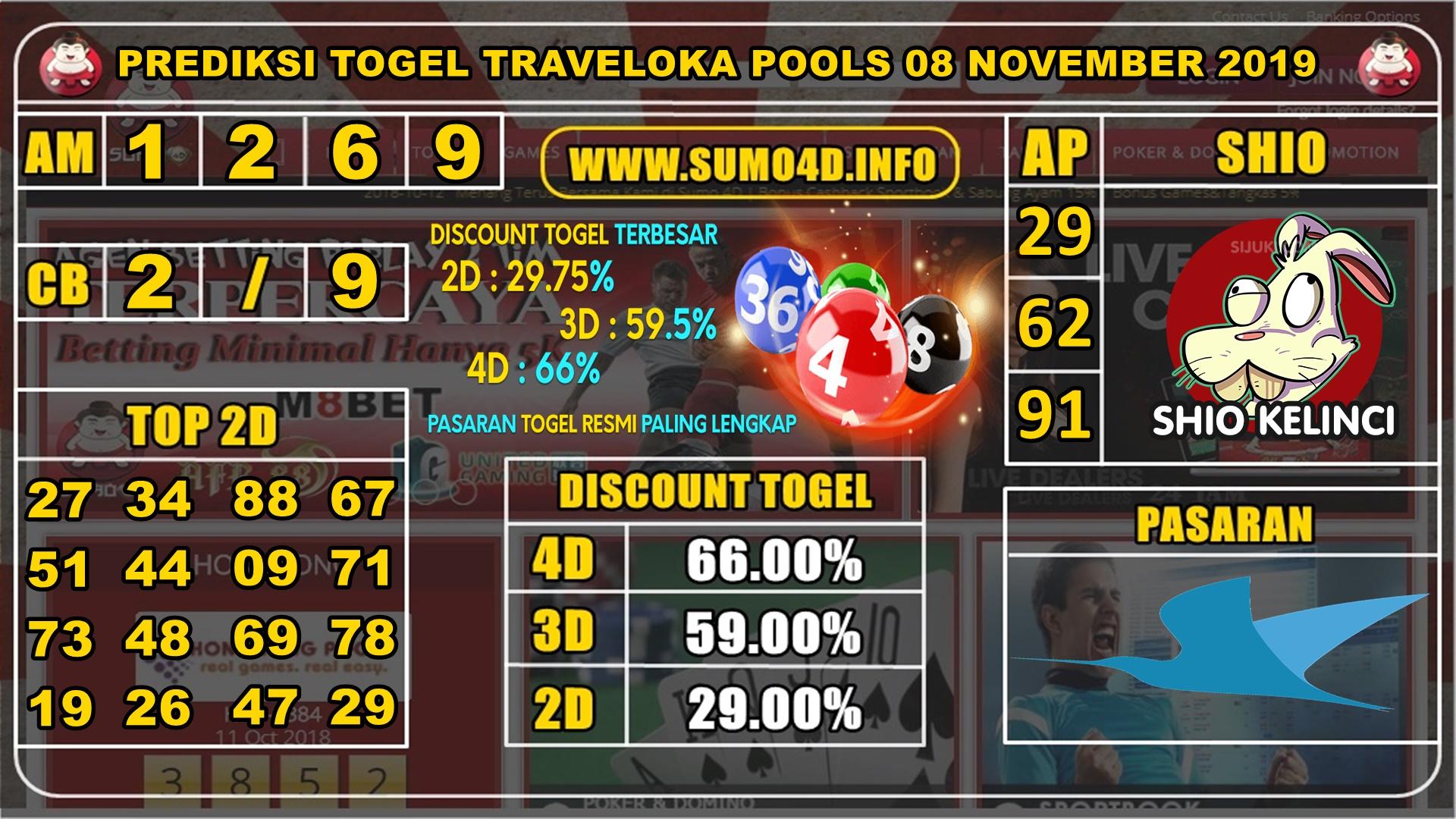PREDIKSI TOGEL TRAVELOKA POOLS 08 NOVEMBER 2019