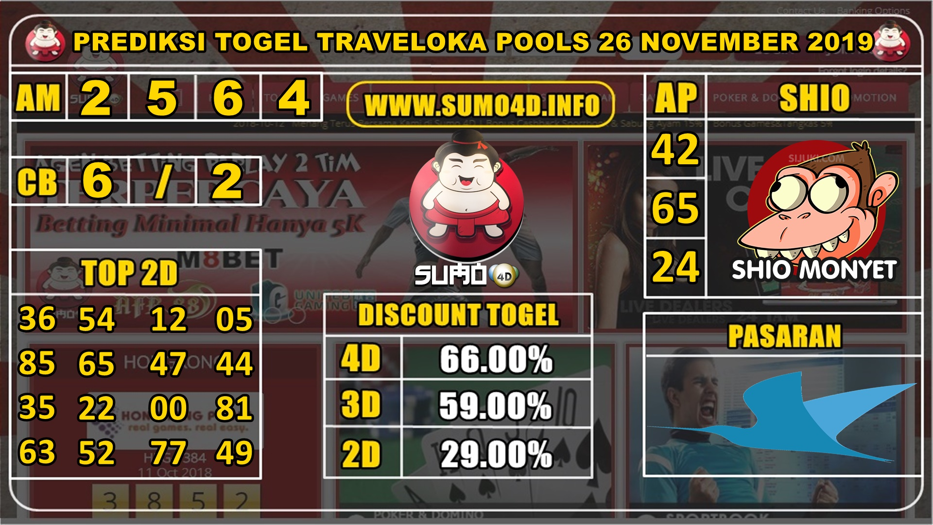 PREDIKSI TOGEL TRAVELOKA POOLS 26 NOVEMBER 2019