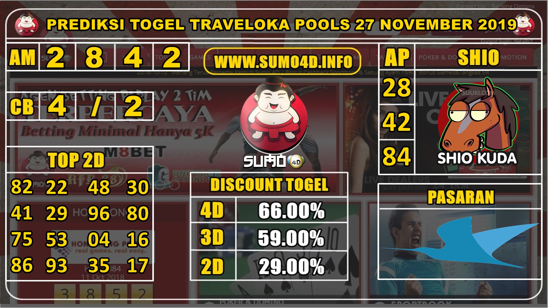 PREDIKSI TOGEL TRAVELOKA POOLS 27 NOVEMBER 2019