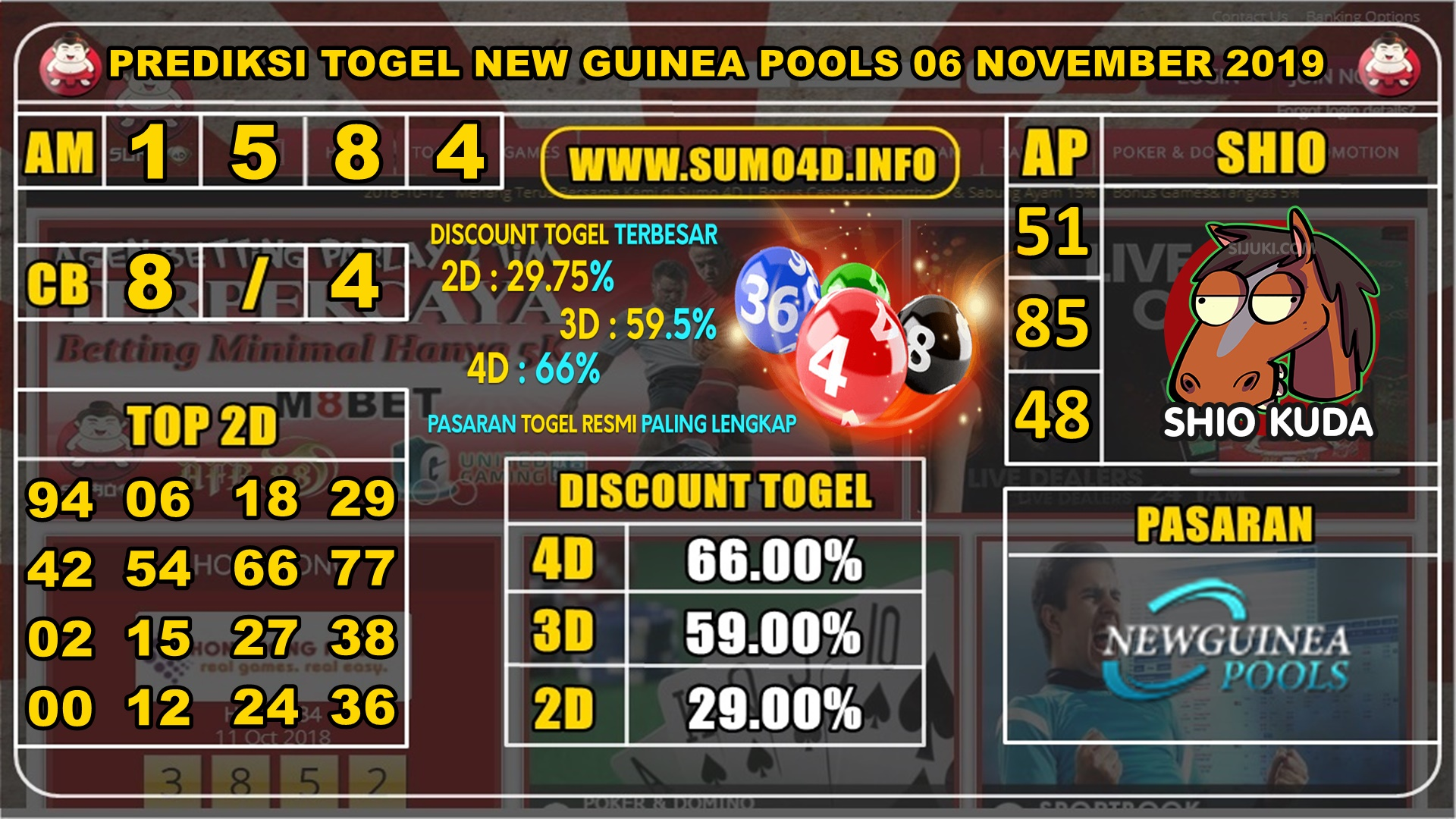 PREDIKSI TOGEL NEW GUINEA POOLS 06 NOVEMBER 2019