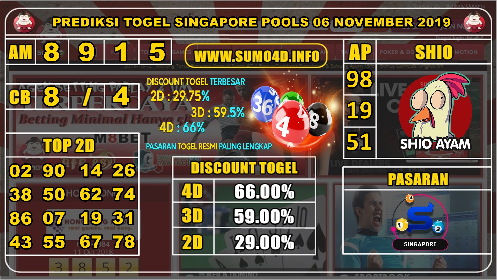 PREDIKSI TOGEL SINGAPORE POOLS 06 NOVEMBER 2019