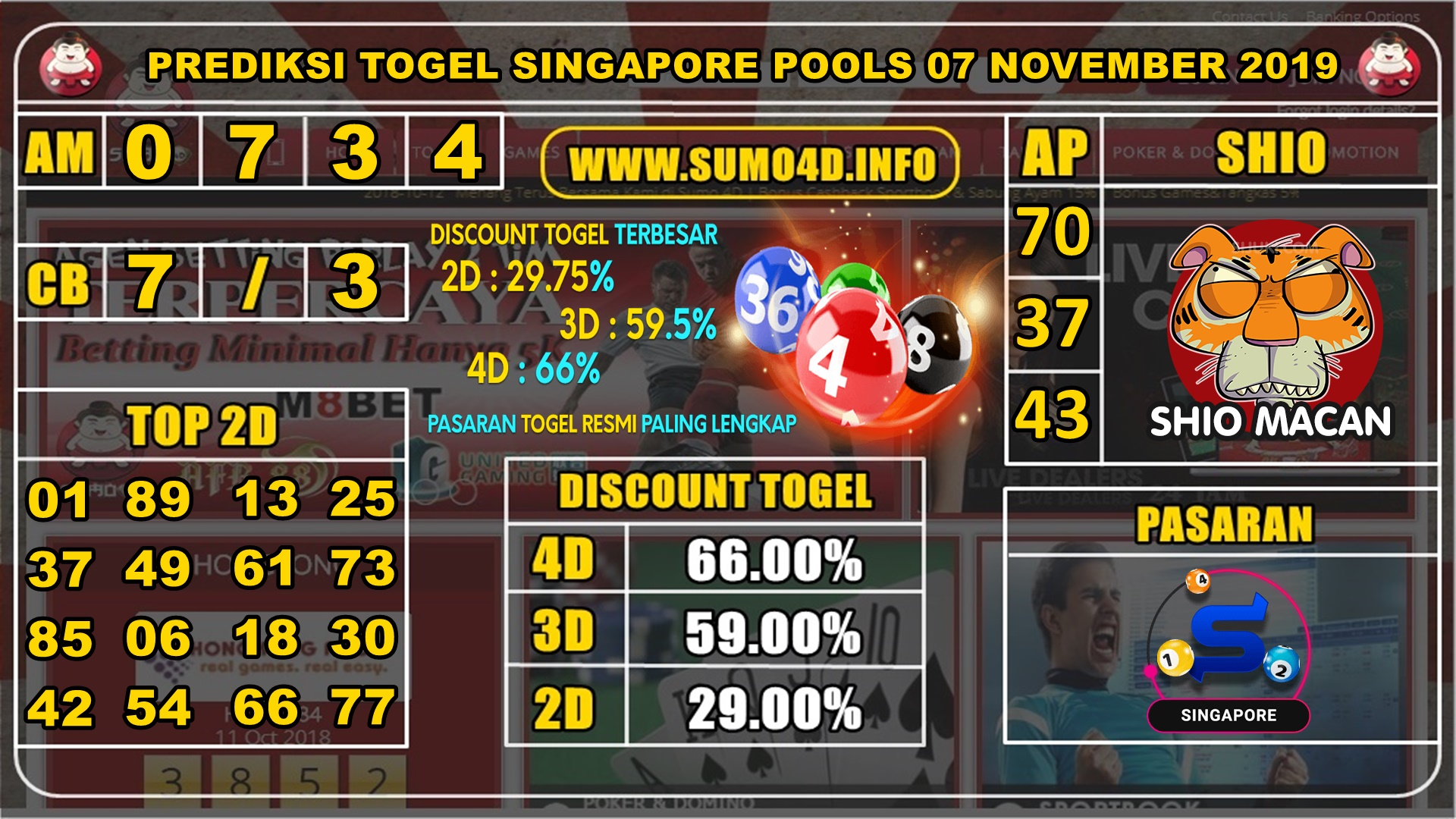 PREDIKSI TOGEL SINGAPORE POOLS 07 NOVEMBER 2019
