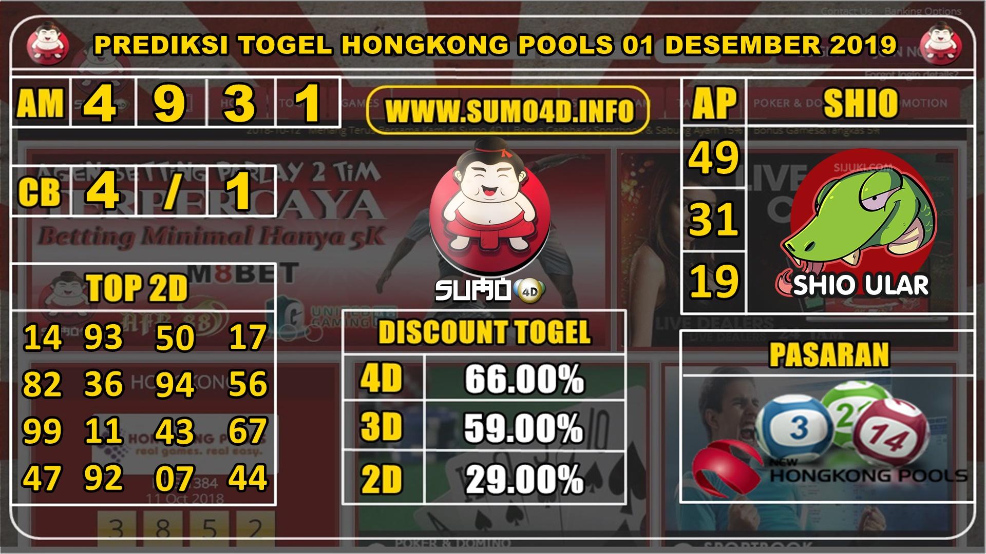 PREDIKSI TOGEL HONGKONG POOLS 01 DESEMBER 2019
