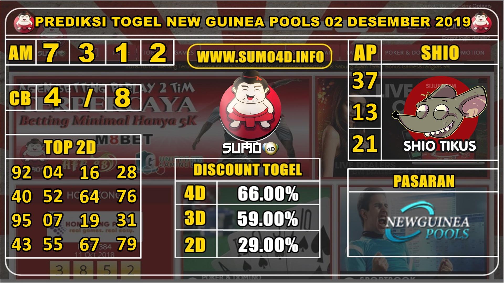 PREDIKSI TOGEL NEW GUINEA POOLS 02 DESEMBER 2019