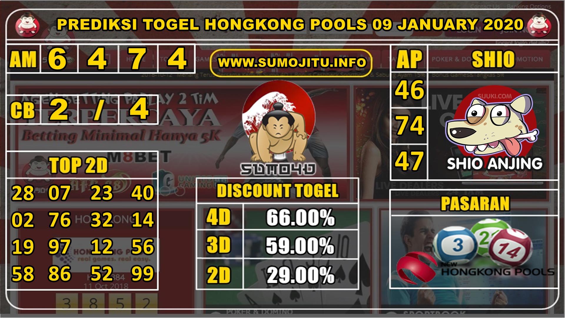 PREDIKSI TOGEL HONGKONG POOLS 09 JANUARY 2020