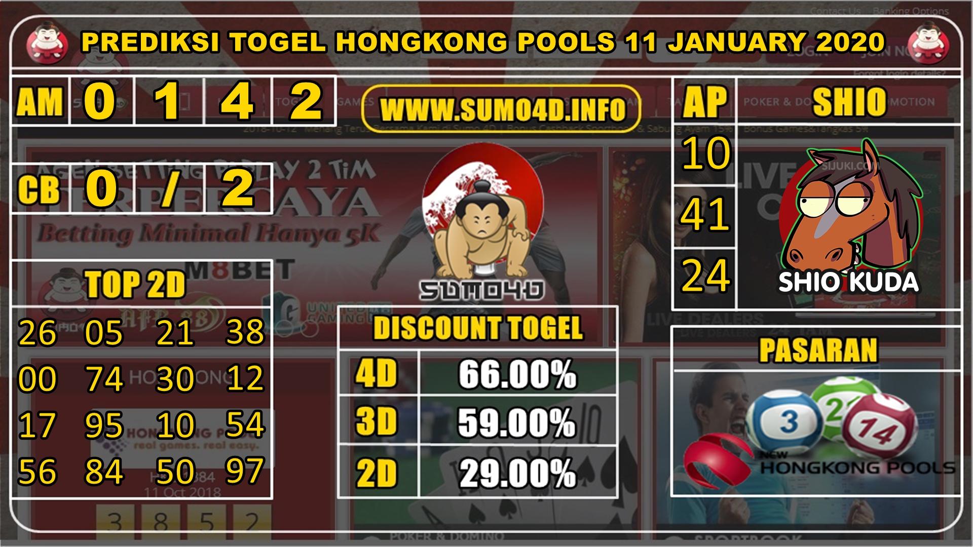 PREDIKSI TOGEL HONGKONG POOLS 11 JANUARY 2020