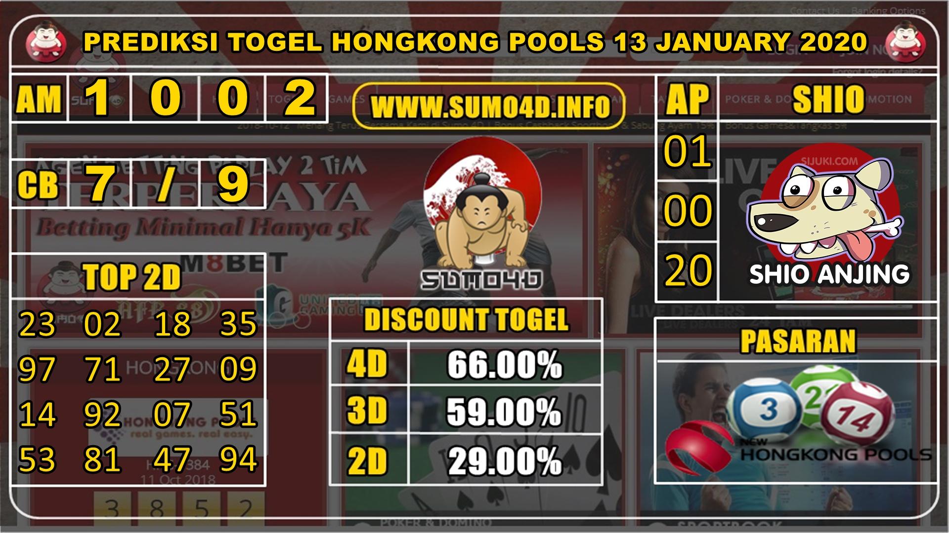 PREDIKSI TOGEL HONGKONG POOLS 13 JANUARY 2020