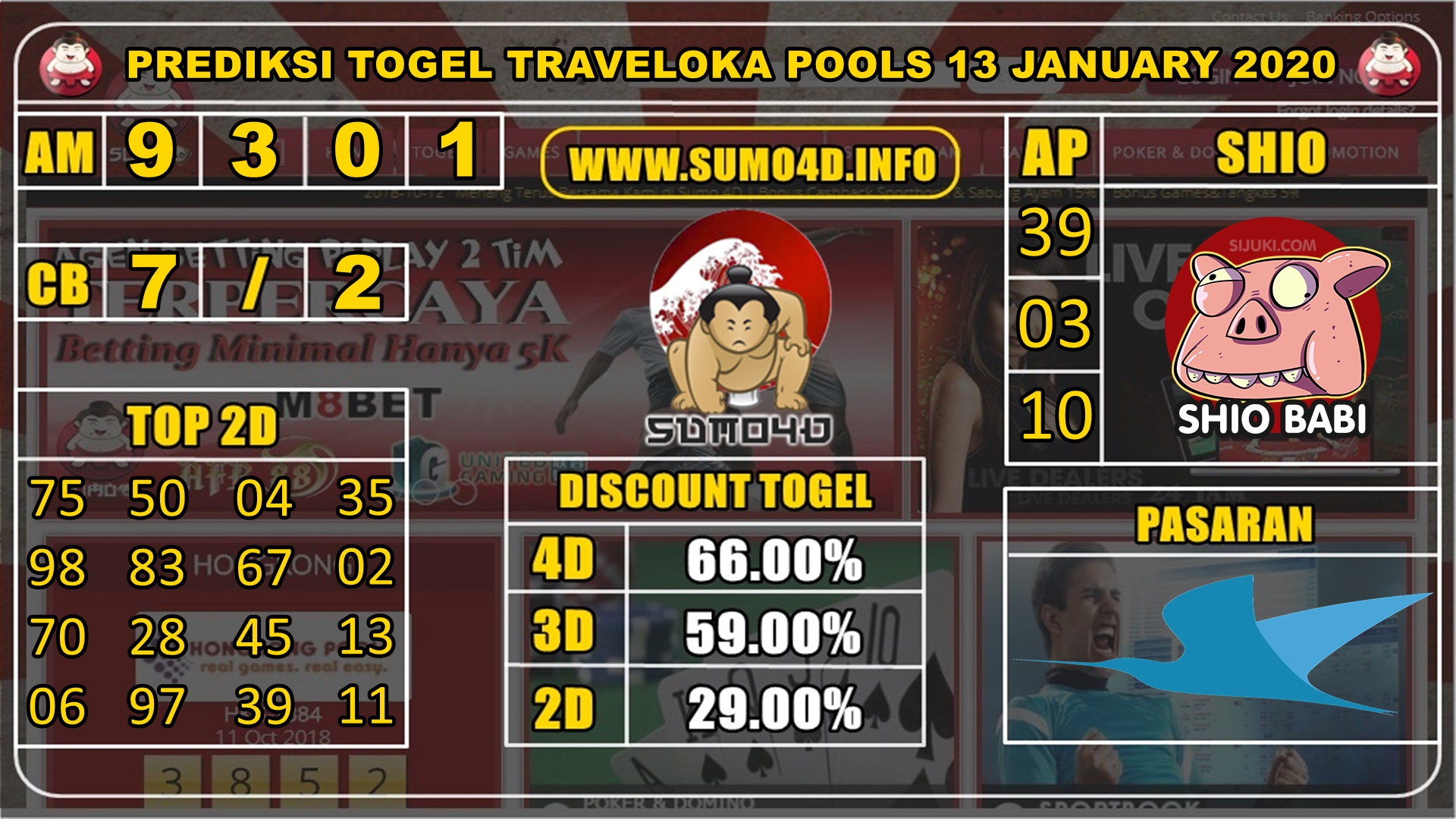 PREDIKSI TOGEL TRAVELOKA POOLS 13 JANUARY 2020