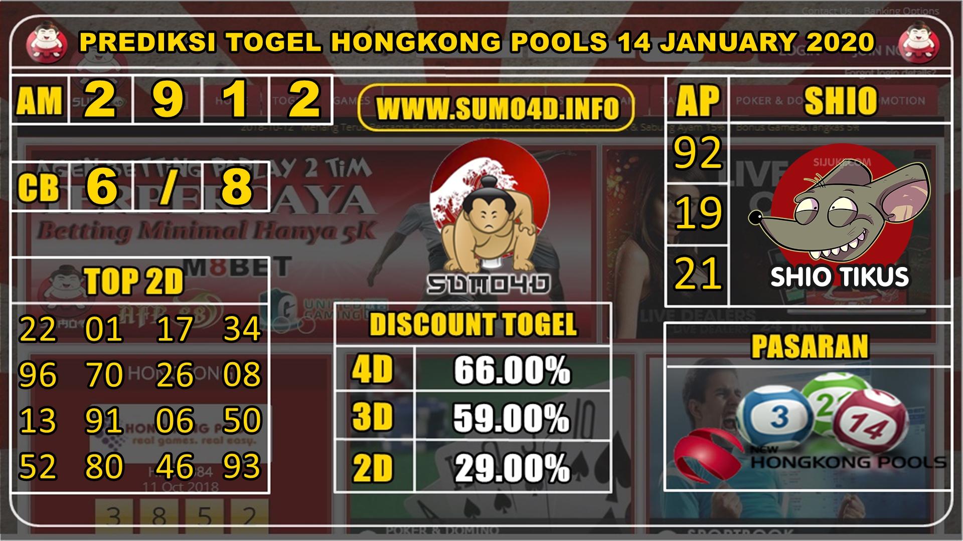 PREDIKSI TOGEL HONGKONG POOLS 14 JANUARY 2020