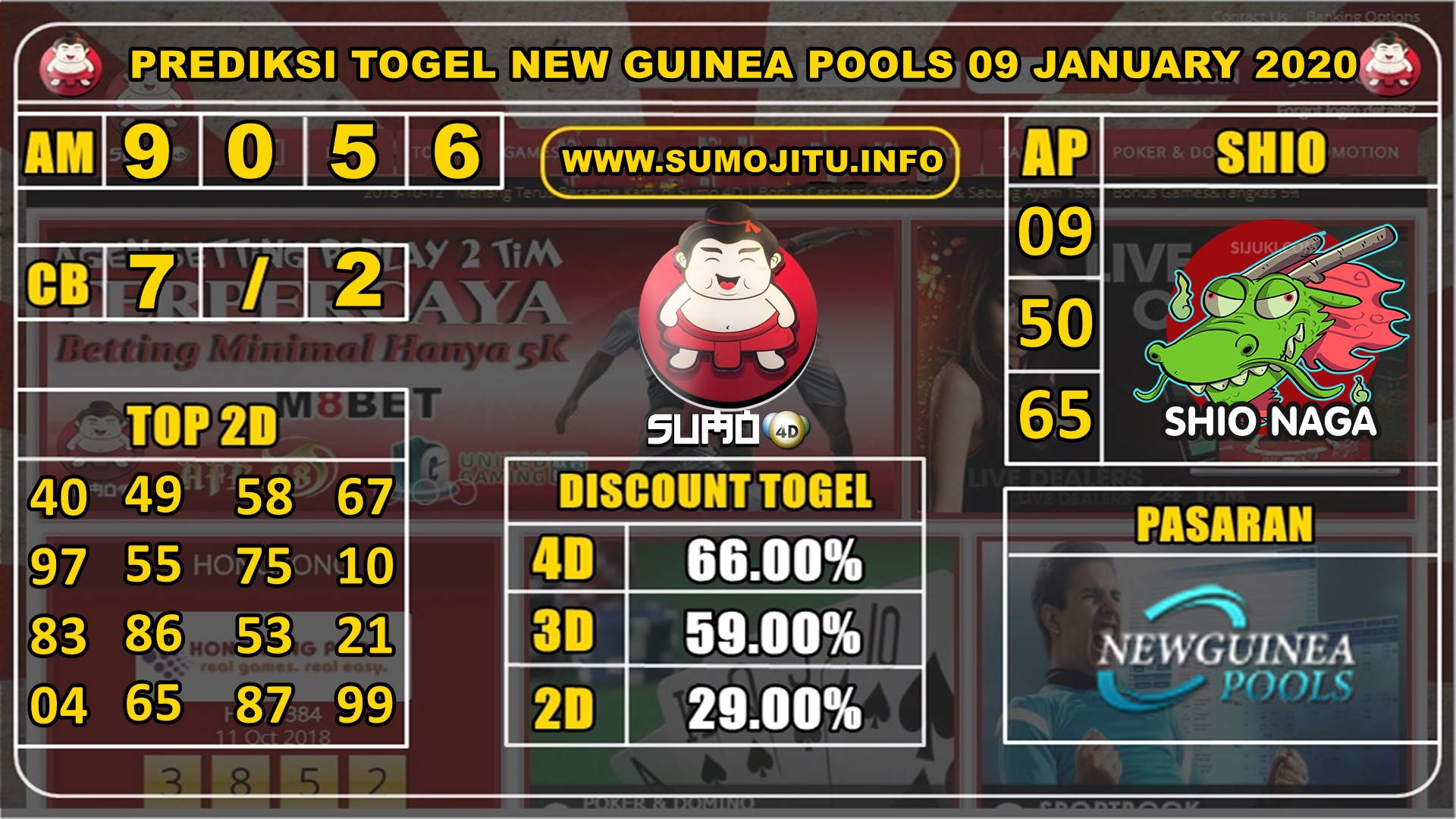PREDIKSI TOGEL NEW GUINEA POOLS 09 JANUARY 2020