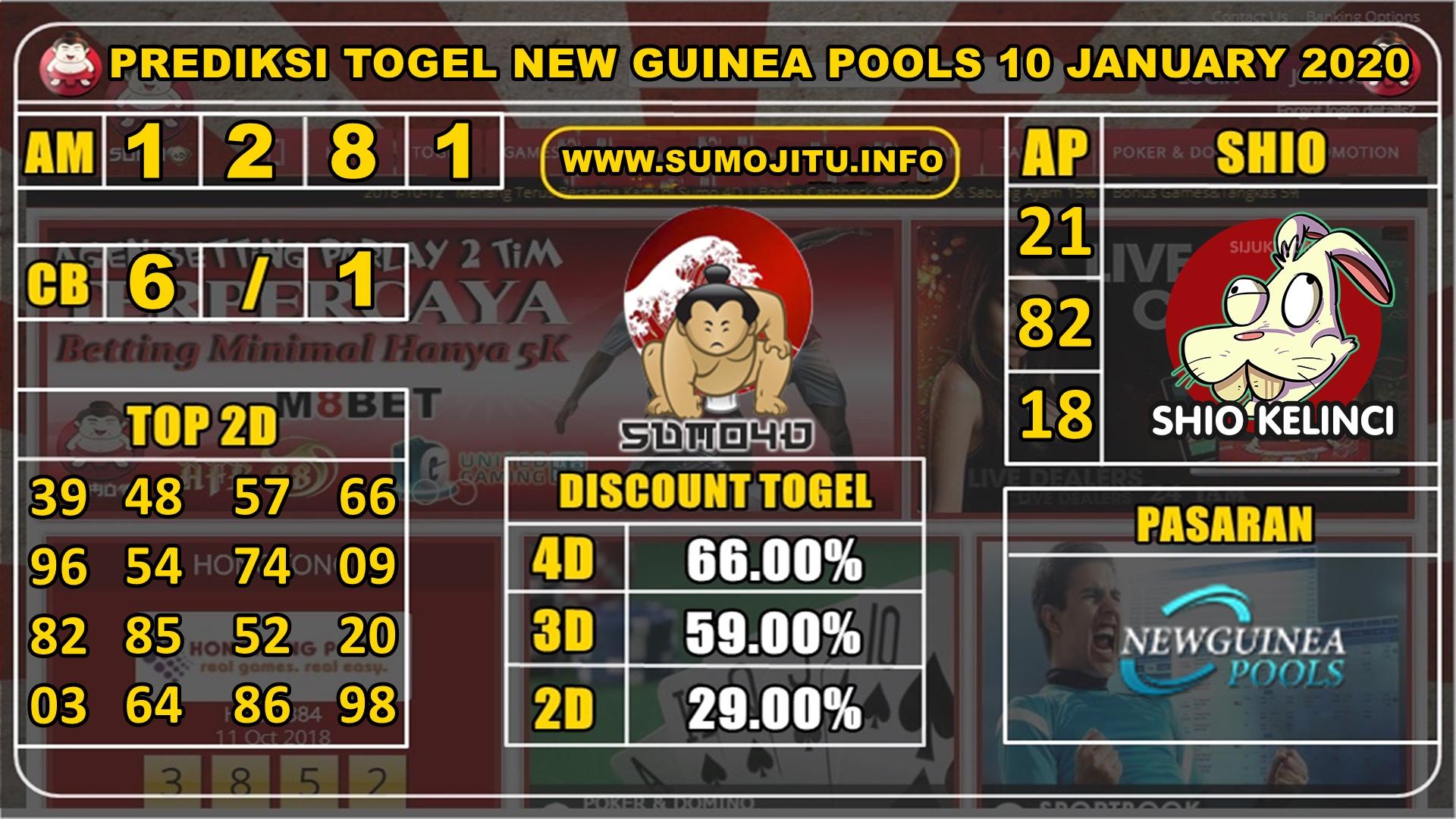 PREDIKSI TOGEL NEW GUINEA POOLS 10 JANUARY 2020