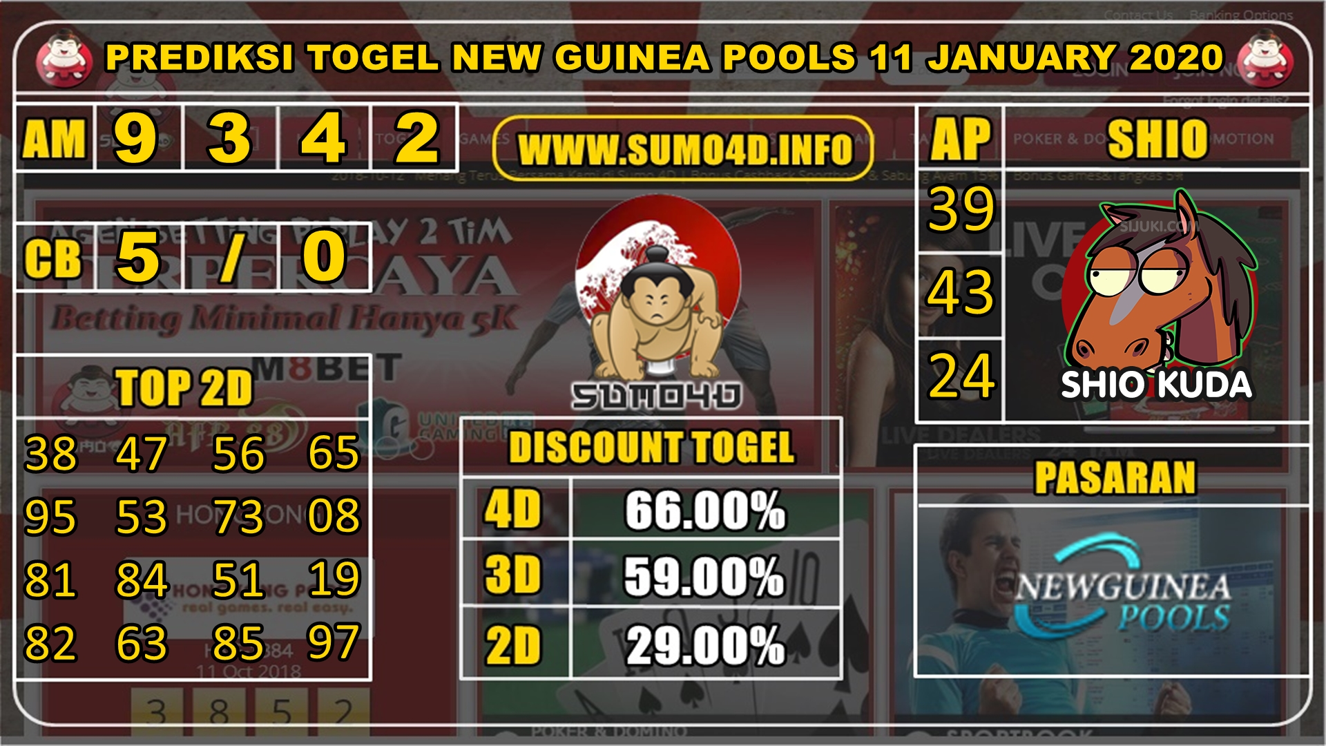 PREDIKSI TOGEL NEW GUINEA POOLS 11 JANUARY 2020