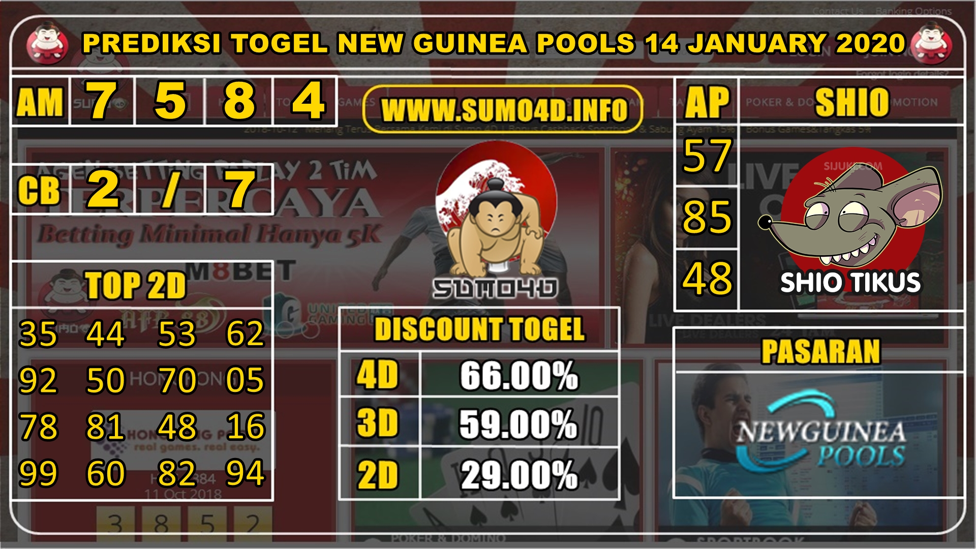 PREDIKSI TOGEL NEW GUINEA POOLS 14 JANUARY 2020