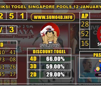 PREDIKSI TOGEL SINGAPORE POOLS 12 JANUARY 2020