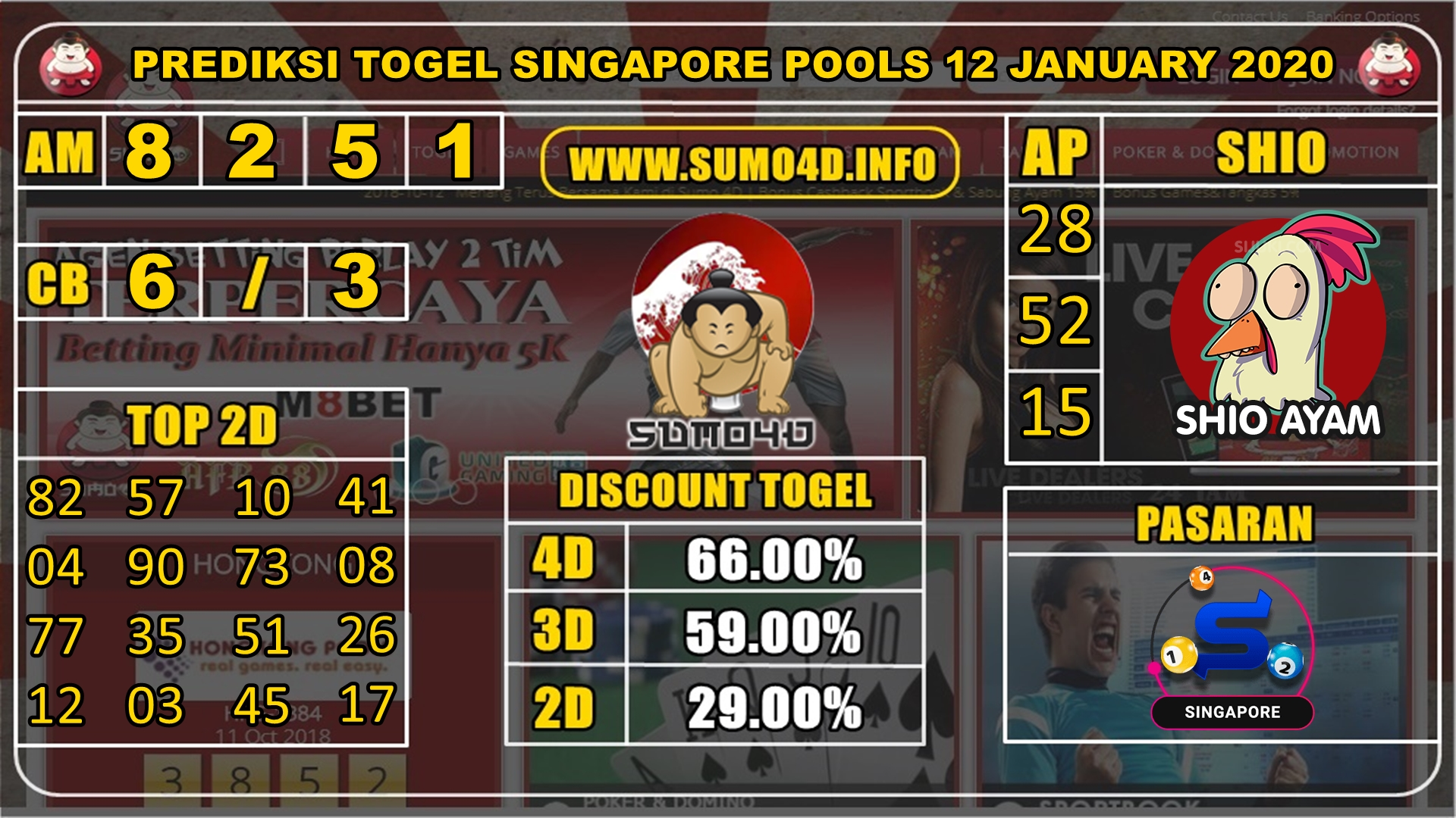 PREDIKSI TOGEL SINGAPORE POOLS 12 JANUARY 2020