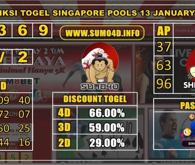 PREDIKSI TOGEL SINGAPORE POOLS 13 JANUARY 2020