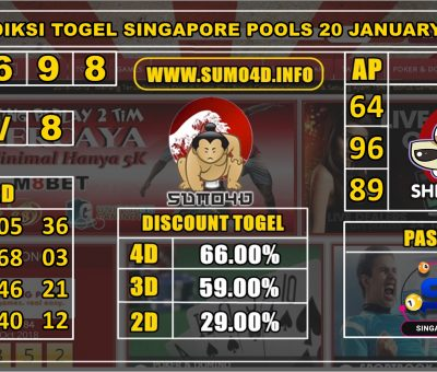 PREDIKSI TOGEL SINGAPORE POOLS 20 JANUARY 2020