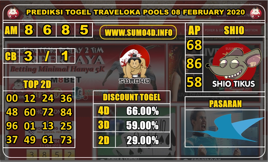 PREDIKSI TOGEL TRAVELOKA POOLS 08 FEBRUARY 2020