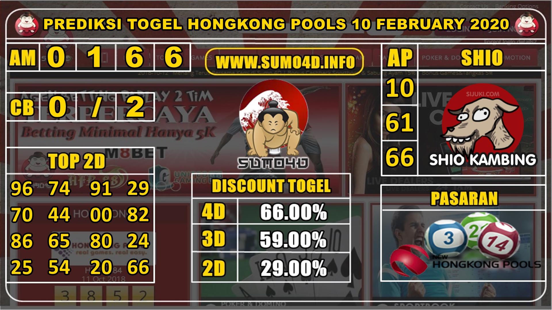PREDIKSI TOGEL HONGKONG POOLS 10 FEBRUARY 2020