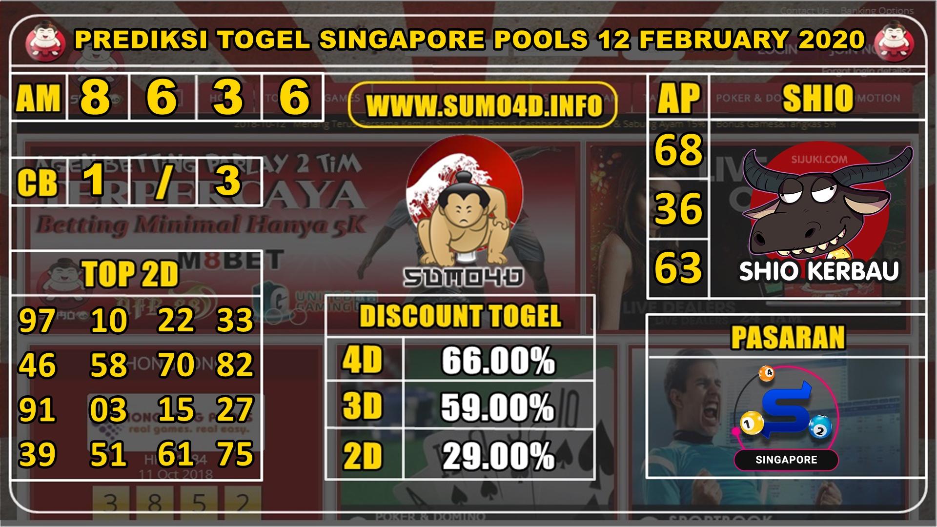 PREDIKSI TOGEL SINGAPORE POOLS 12 FEBRUARY 2020