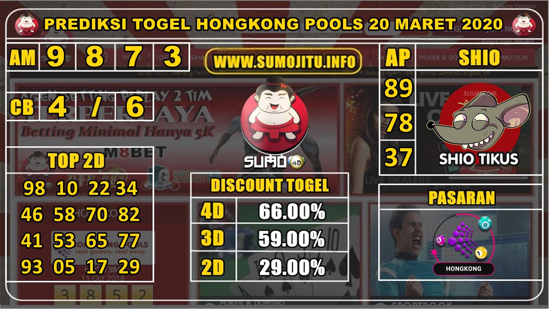 PREDIKSI TOGEL HONGKONG POOLS 20 MARET 2020