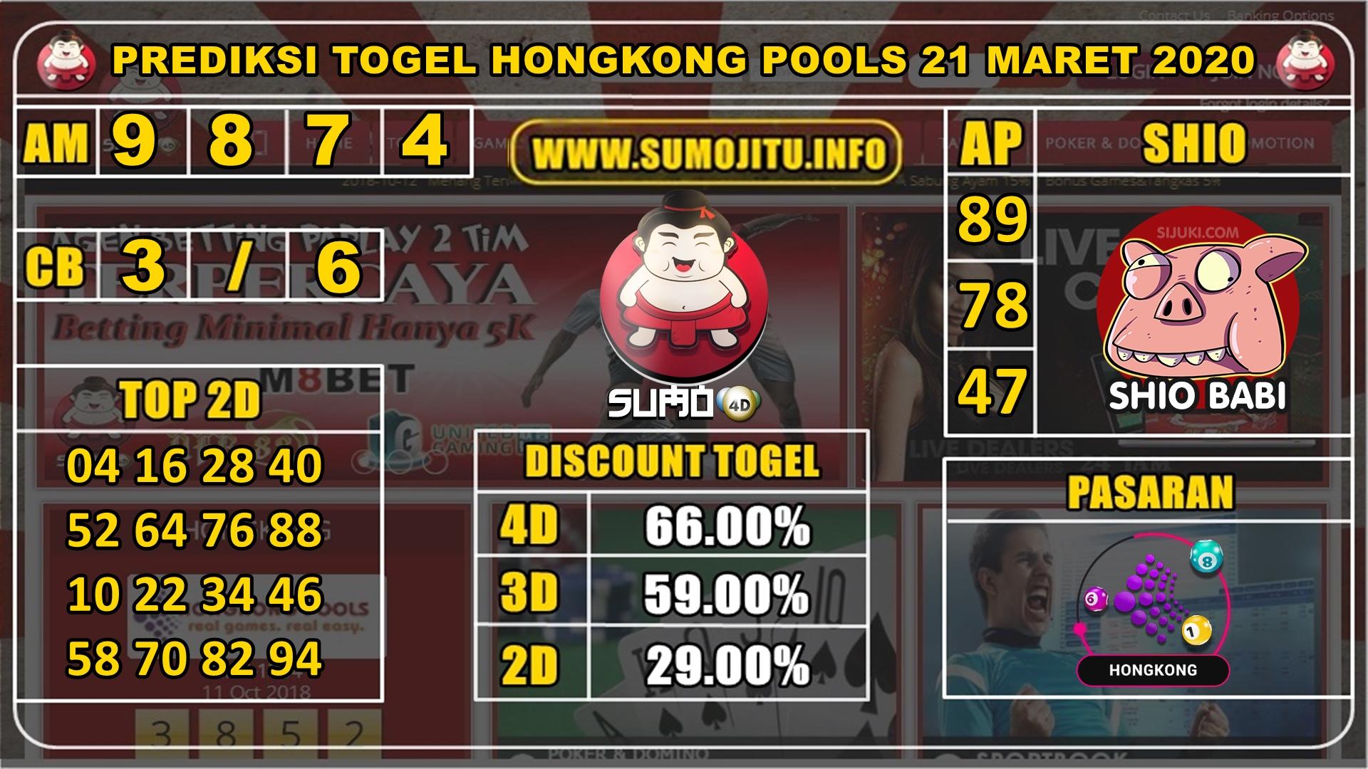 PREDIKSI TOGEL HONGKONG POOLS 21 MARET 2020