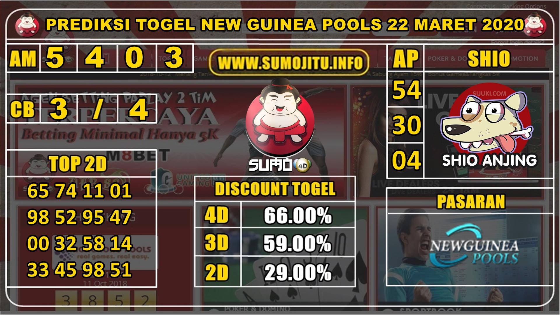 PREDIKSI NEW GUINEA POOLS 22 MARET 2020