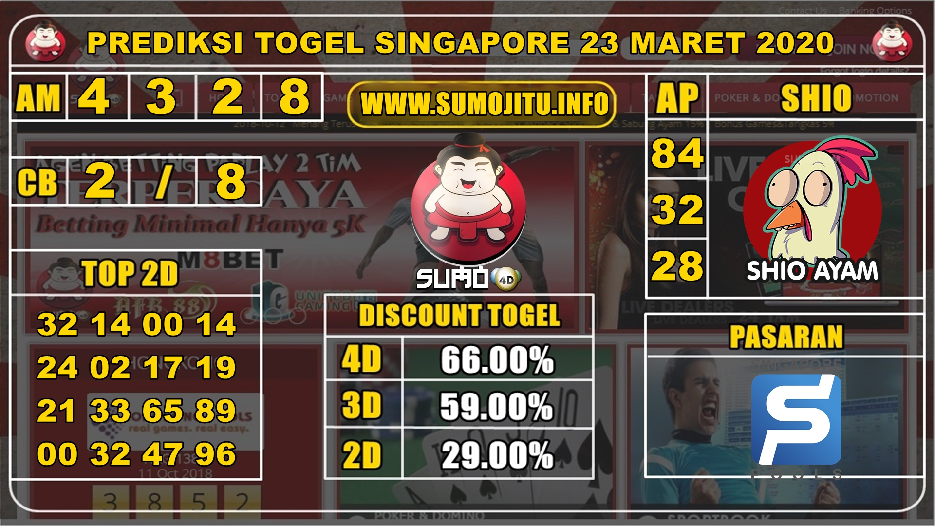 PREDIKSI SINGAPORE POOLS 23 MARET 2020
