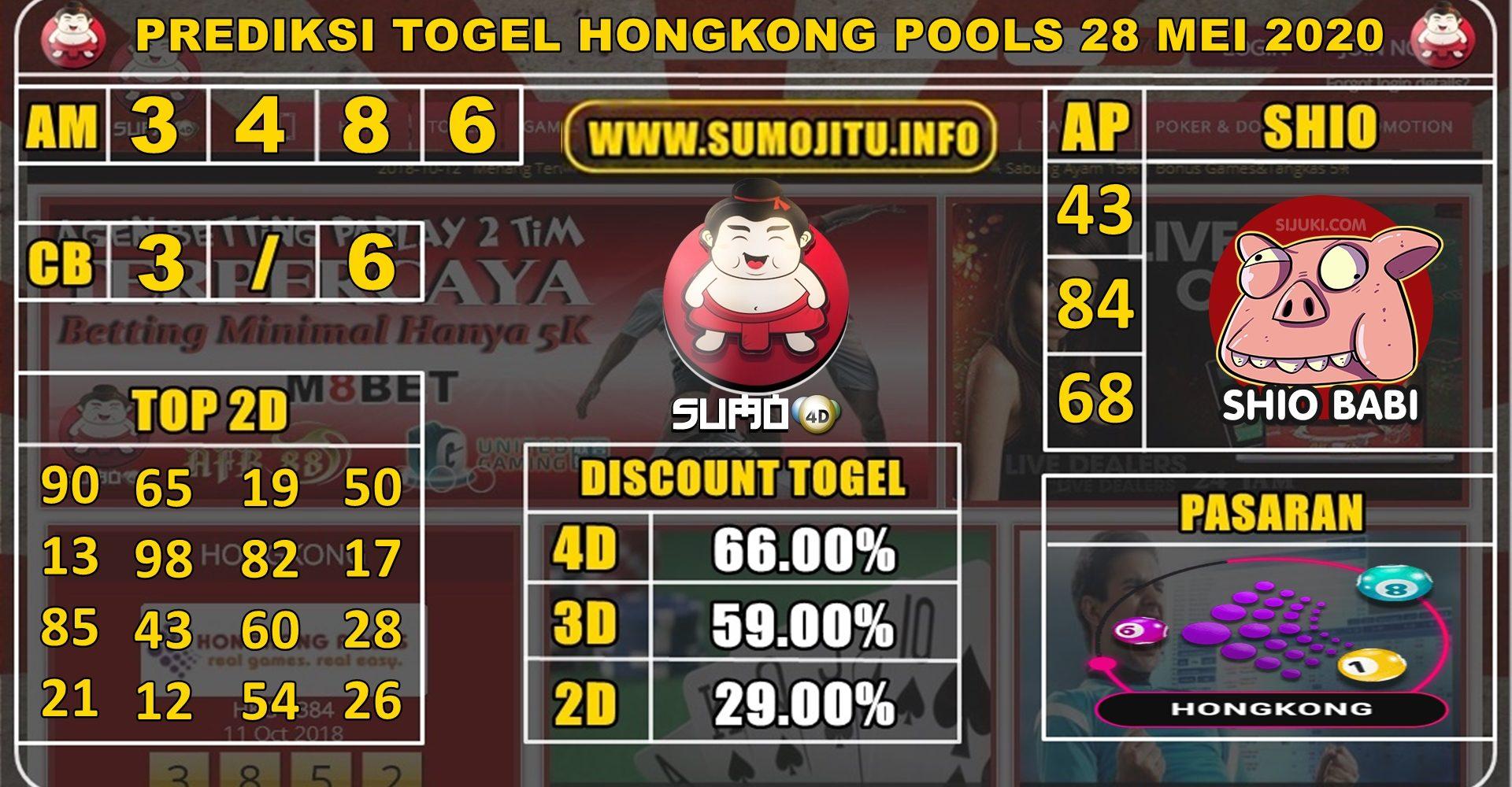 PREDIKSI TOGEL HONGKONG POOLS 28 MEI 2020