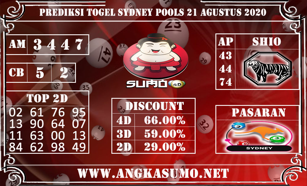 Prediksi Togel Sydney Pools 21 Agustus 2020